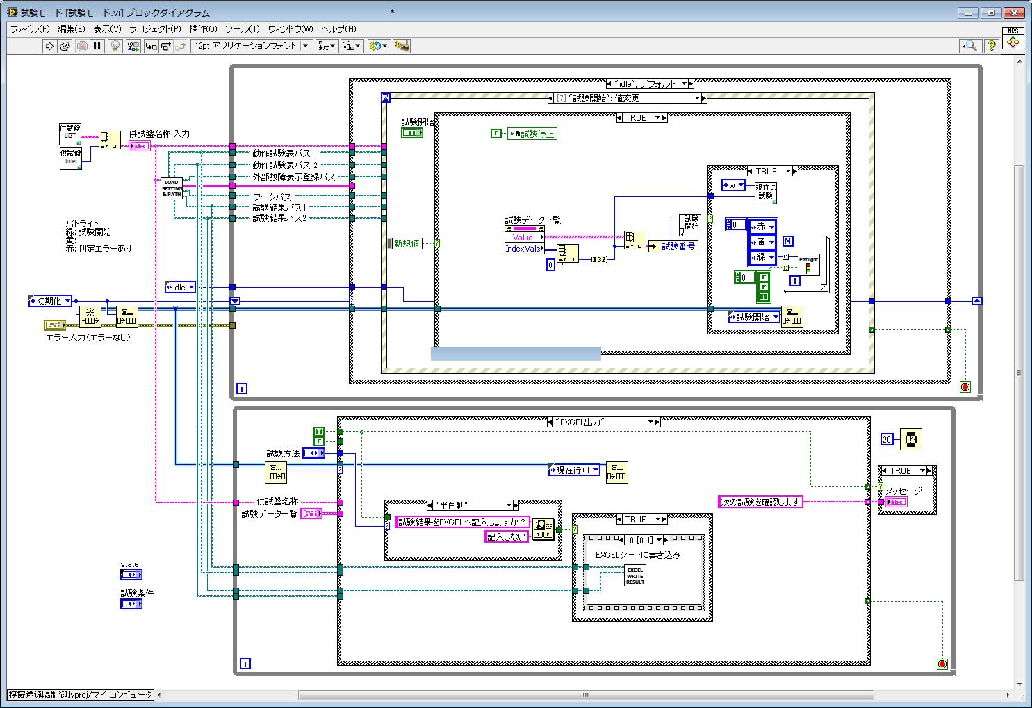 Business Solutionservicesiida Electronics Coltd Block Diagram Excel